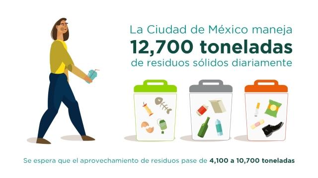 La Ciudad de México maneja 12, 700 toneladas diariamente