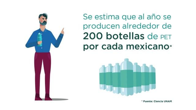 Al año se producen 200 botellas por cada mexicano