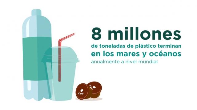 8 millones de toneladas al año terminan en el mar